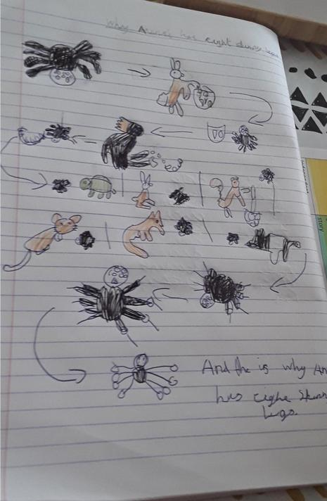See if you can retell the story of 'How Anansi Got His Skinny Legs!'