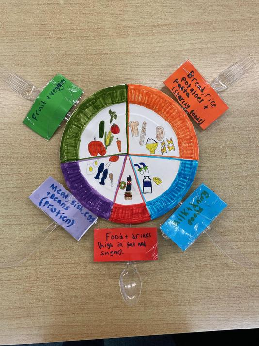 Charlie designed an Eatwell plate - how imaginative!
