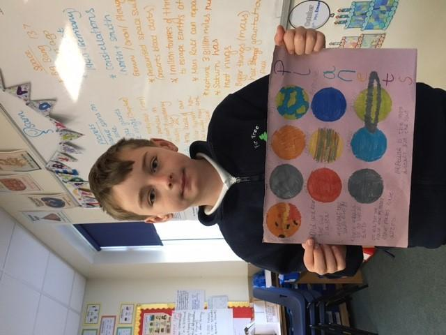 Rylee's Picture Smart poster of the solar system