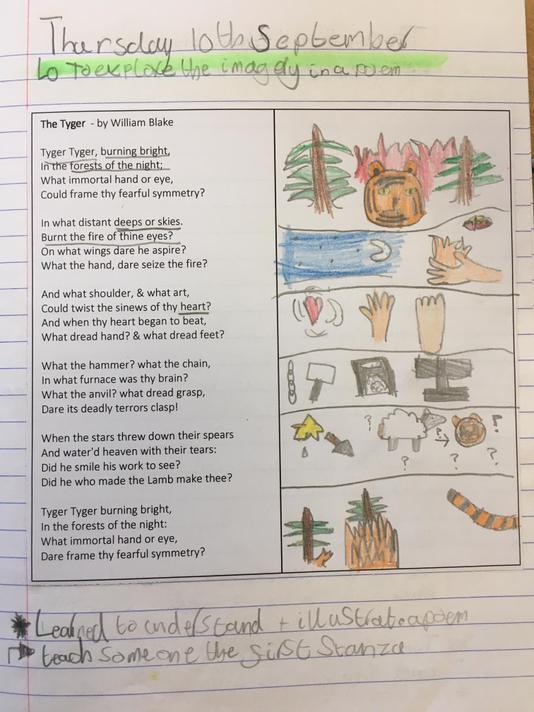 Exploring Blake's poem 'Tyger Tyger'