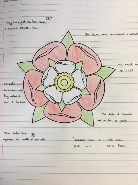 Investigating the Tudor Rose (a traditional decoration for Elizabethan buildings)