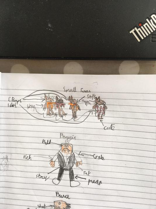 characters in the story of 'Fantastic Mr Fox'