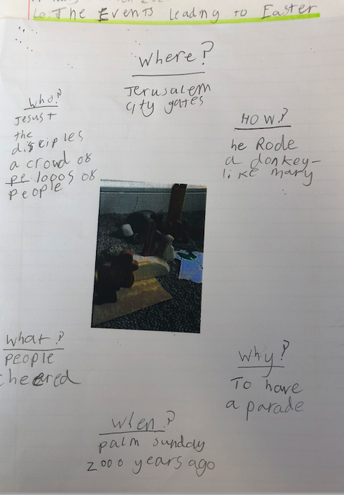 Learning to ask questions and reflect on our learning