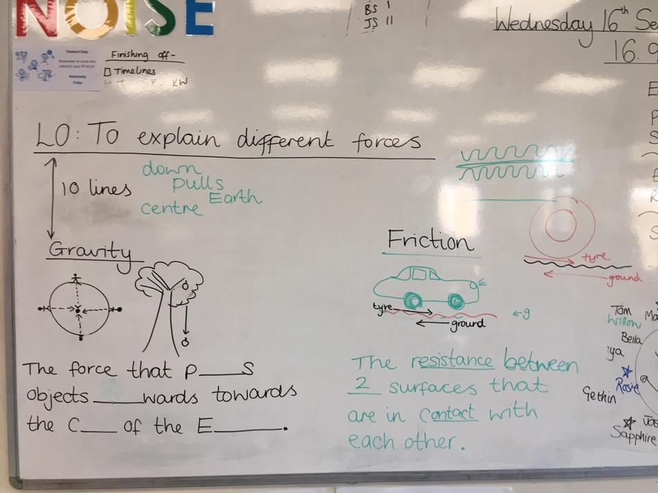 Understanding different types of forces