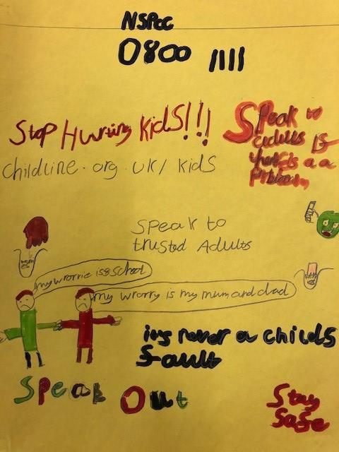 Actions helped us to learn the Childline number off by heart.