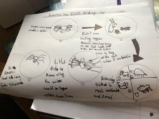 Story maps help us to remember the important parts of a story