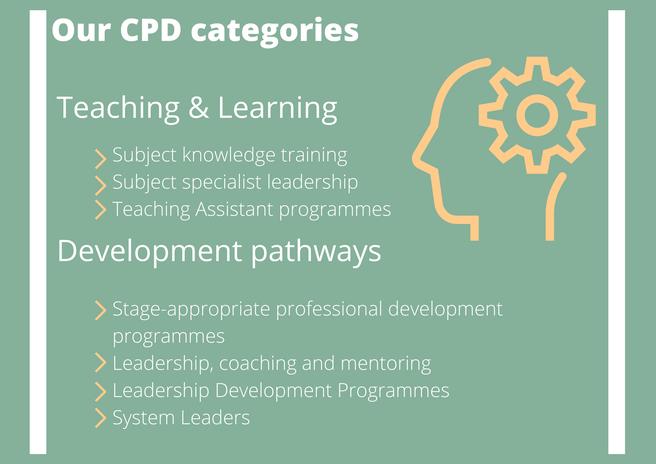 CPD categories