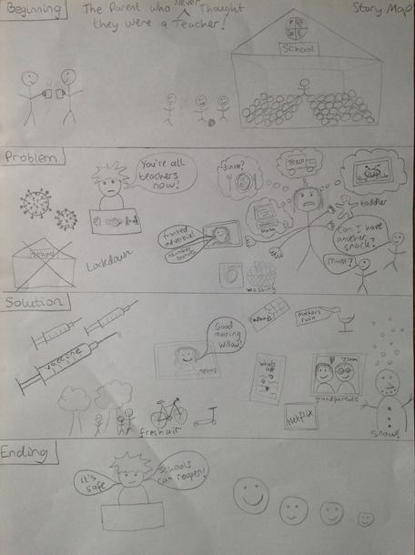This was a Story Map in response to the learning the children were doing online last term.