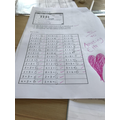 Excellent maths learning by Etta!