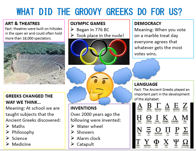 Freya's Greek research