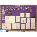 Coraline Creative Writing