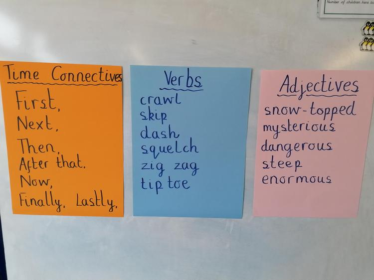 Instructional Vocabulary - Use these to help you improve sentences on Tuesday.