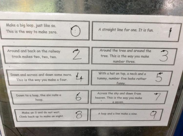 These are the rhymes we use when we write our numerals.