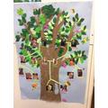 Famly Tree by Miley