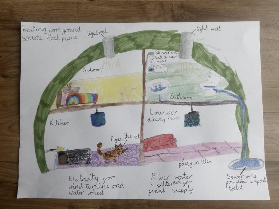 Amazing Home Learning!