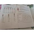 Suhana's character description 2BD