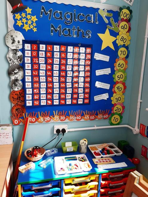 This is our maths area. We will do lots of fun and practical maths work.