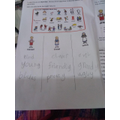 Eman's super adjectives 2SC