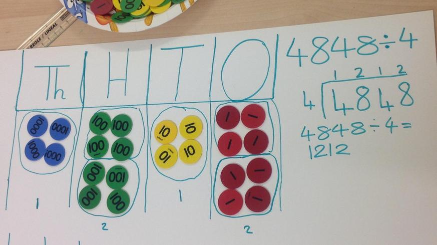 Understanding division using place value counters