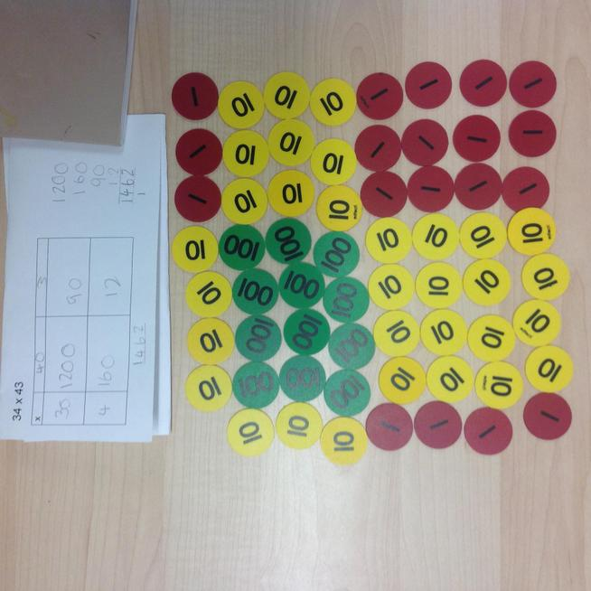 Understanding multiplication using place value counters