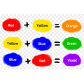 Primary colours to Secondary colours