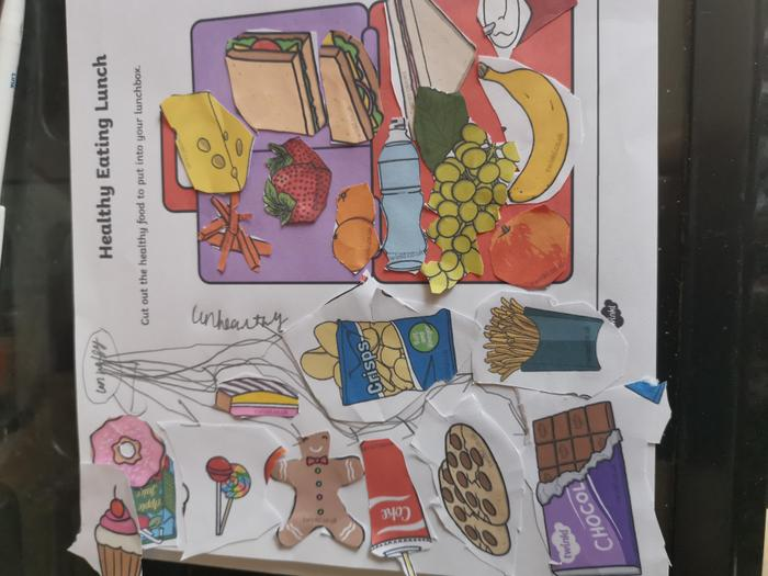 Imogen's healthy eating learning (3EU)