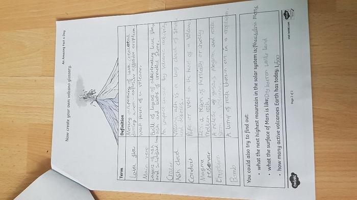 Chloe's volcano glossary