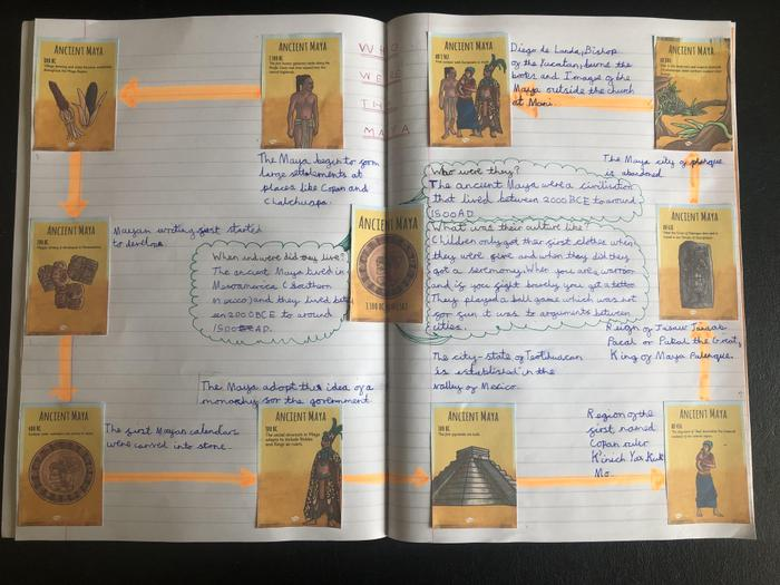 A Maya timeline by Tarak