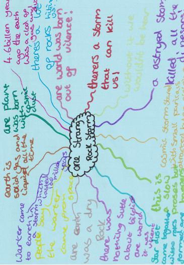 Creative notes by Natasha