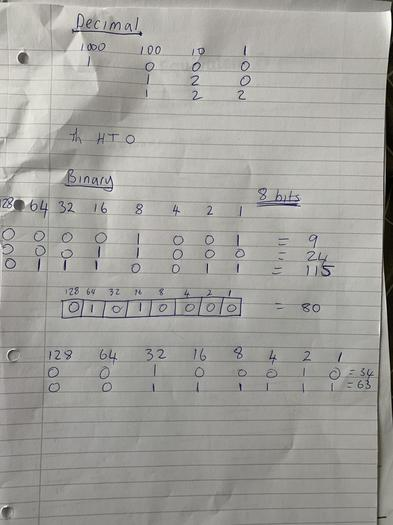 Kaidyn learning binary!