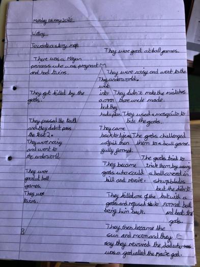 Samson's story map.