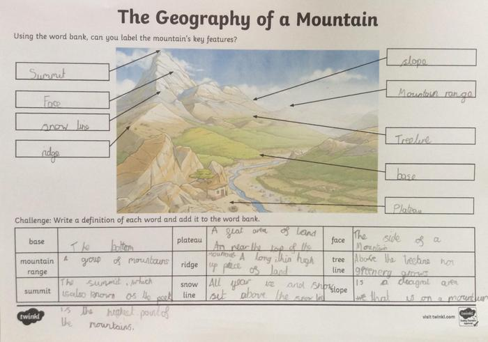 Vicky's mountain learning 2