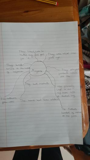 Ashton has started his research using a mind map