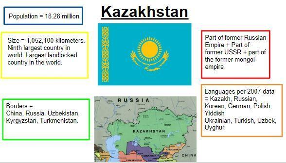Owen made a fact file about Kazakhstan