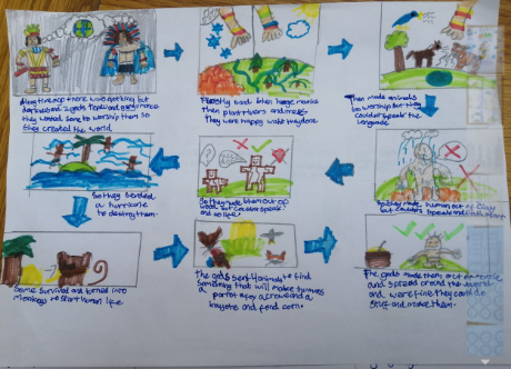 Alex's creation story map