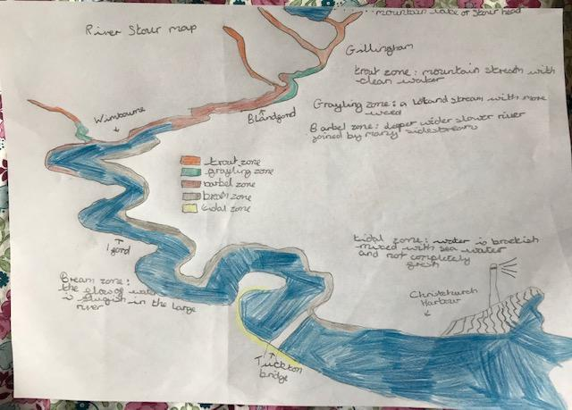 George's diagram of a river