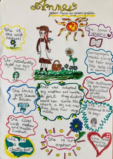 Xenia's profile of Anne from Anne of Green Gables