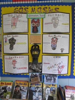Gas Mask Display