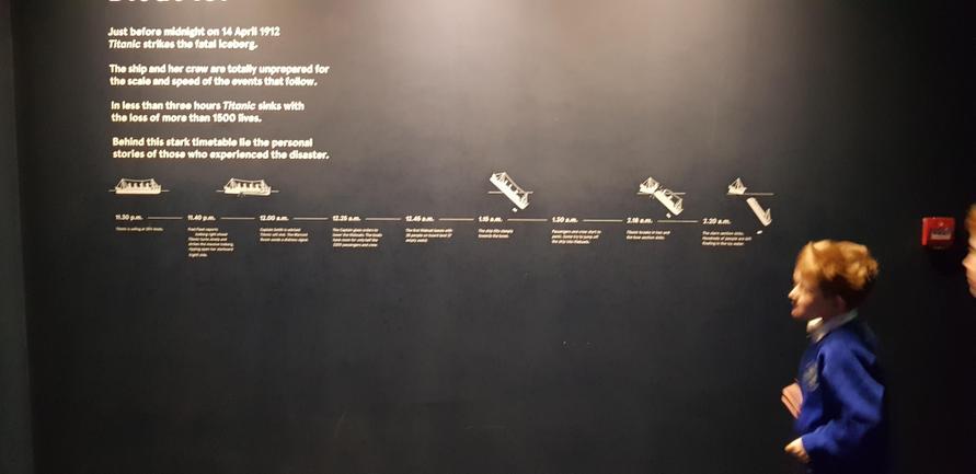 Walking the Titanic sinking timeline.
