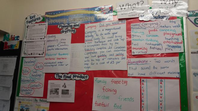 Example of a Year 3 Literacy Learning Wall