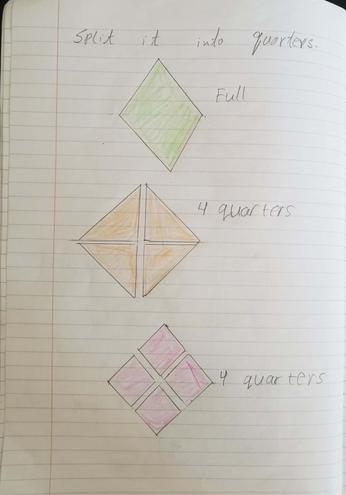 Maths- Quarters by Muhammad Saad, Bulu