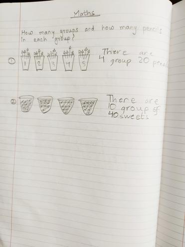 Maths-making equal groups by Aditya, Blue