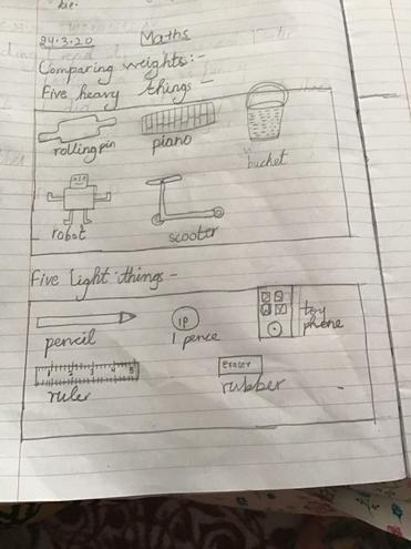 Maths-comparing weights by Anaya, Blue class
