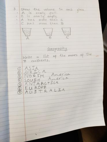 Maths and Geography by Aditya, Blue class