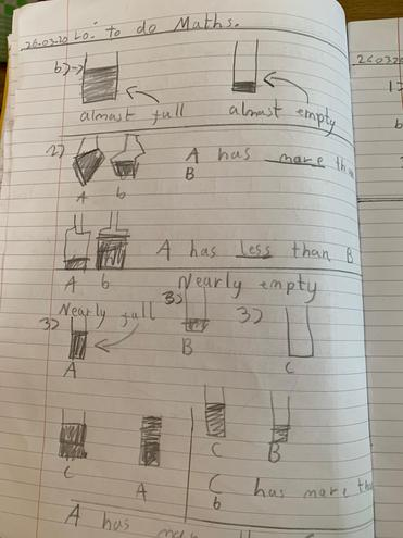 Maths-capacity and volume by Mukhil, Blue class