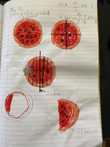 Maths-making halves and quarters by Pranav,EKalter