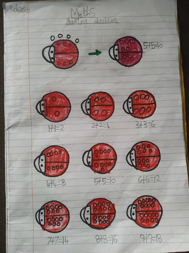 Maths-Wonderful doubles by Sudiksha, Azul