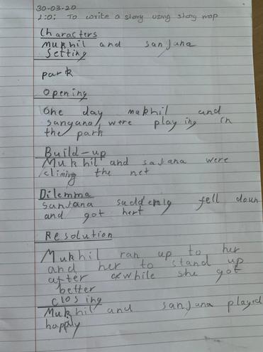 Writing-Story map by Mukhil, Blue class