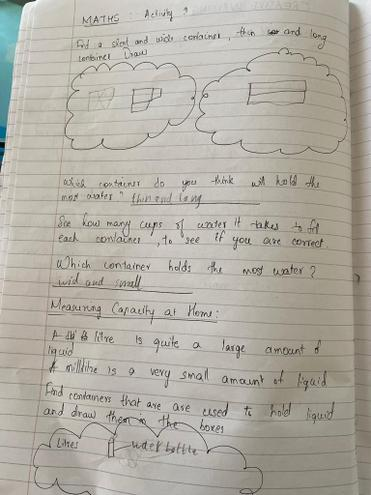 Maths-measurement by Pranav, E Kalter class