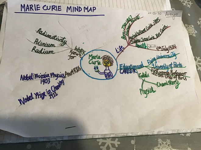 Writing-Marie Currie mind map by Anaya, Blue